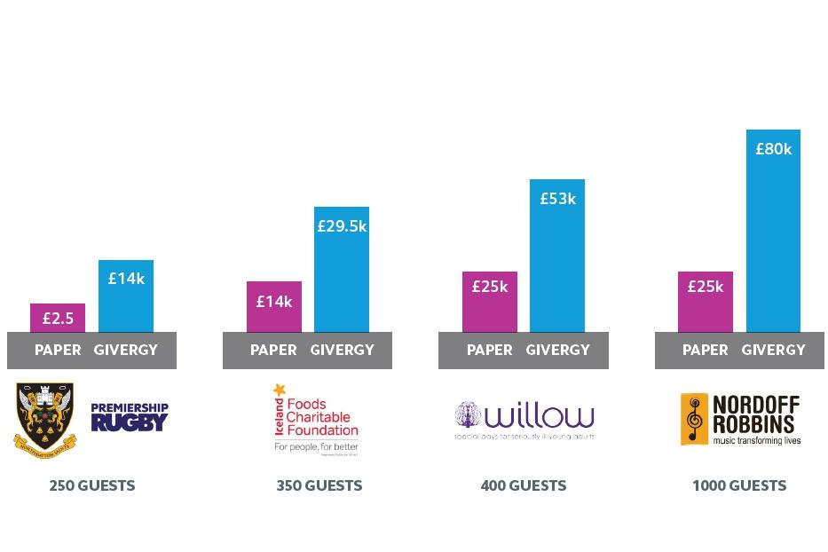Paper vs givergy Chart.jpg
