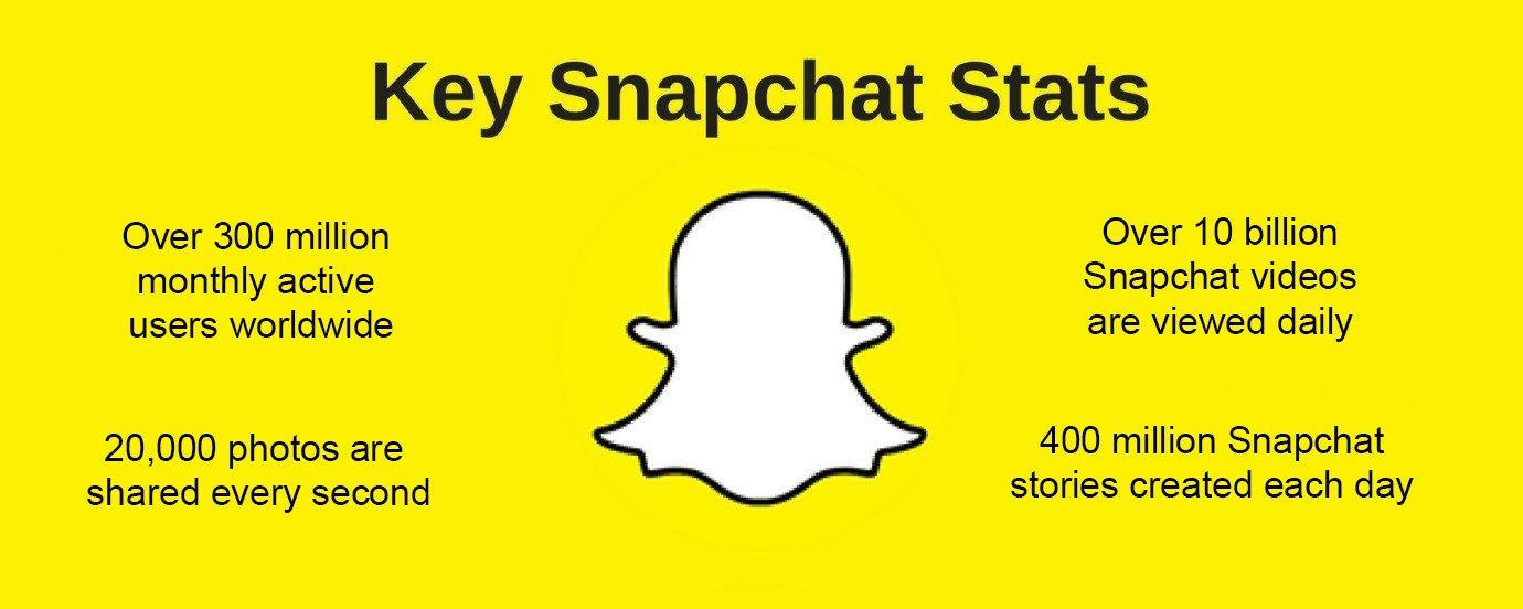 Snapchat Stats Persia.jpg