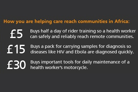 two wheels for life tiered donation example.jpg